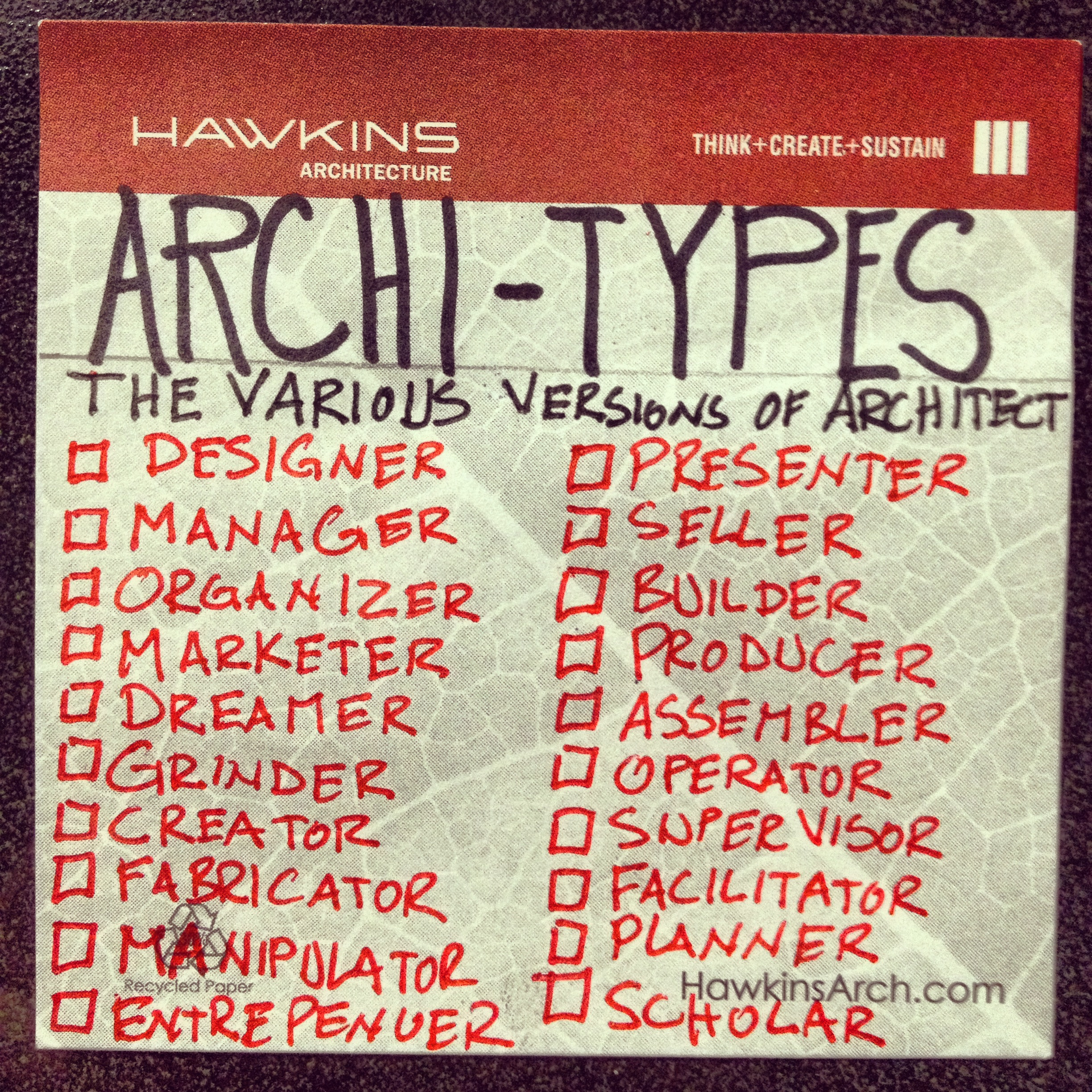 Architecture blog post it daily 3 by 3 blog post for Type architecture